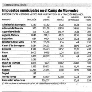 Dossier prensa 2013-06-01
